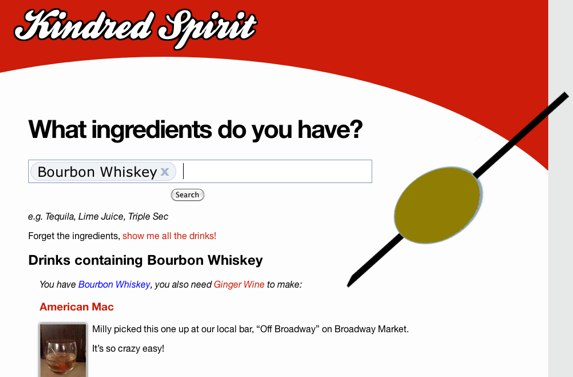 Kindred Spirit - What ingredients do you have?-2